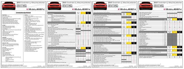 2015 Saleen 302 – Features & Specifications