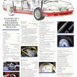 1989 Saleen Mustang Specifications
