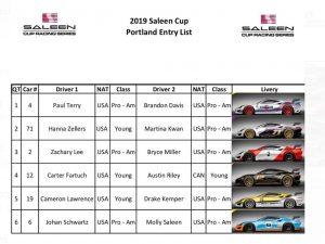 Saleen Cup, Portland Drivers